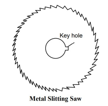 types of milling cutter-metal slitting saw