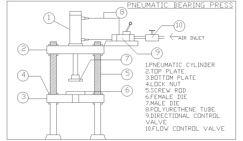 Pneumatic Bearing Press