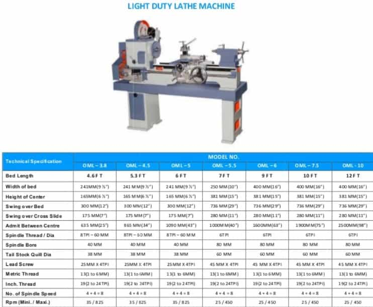 Specification of Machine Tools - Lathe, Milling, Drilling, Shaping