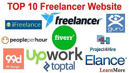 Best Freelancing websites For Mechanical Engineers to work Online