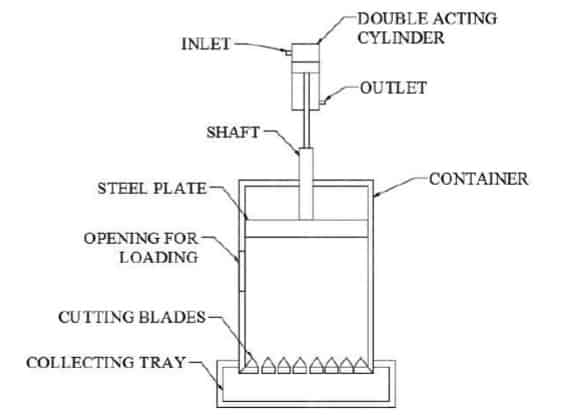 DESIGN AND FABRICATION OF VEGETABLE DICER