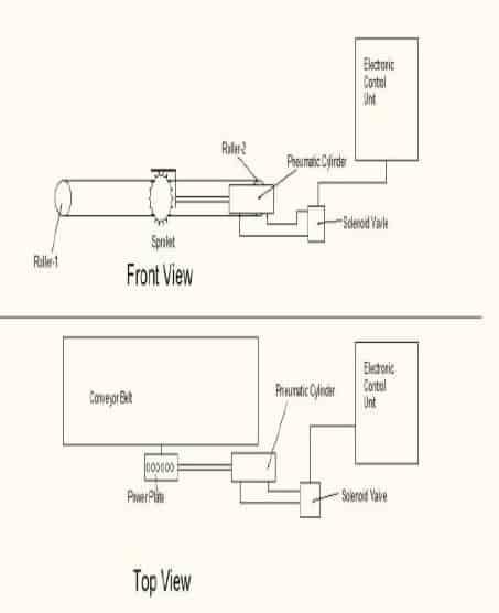 Design And Fabrication Of Pneumatic Conveyor System