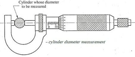 micrometer cylinder diameter measurement