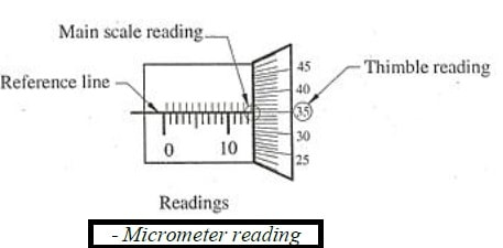 micrometer reading example
