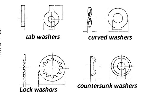 What is Function Of Washer - Types Of Washers