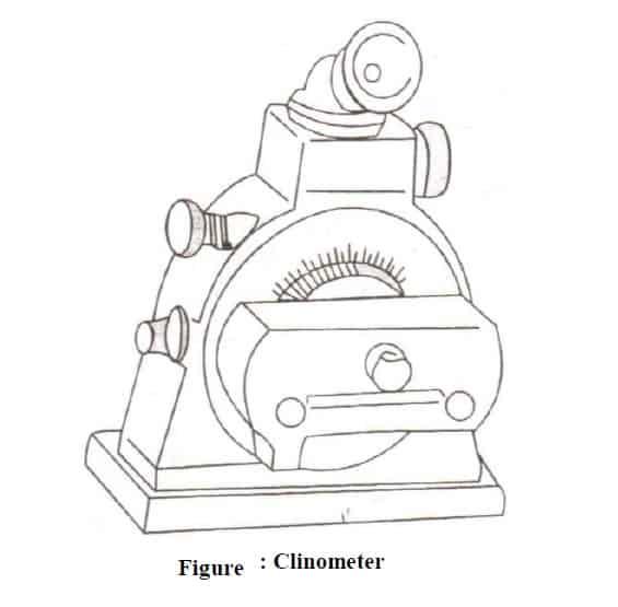 clinometer diagram