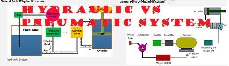 hydraulic vs pneumatic system