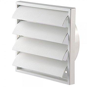 ventilation -Basic of HVAC