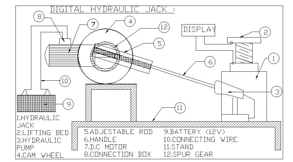 digital hydraulic jack mechanical project