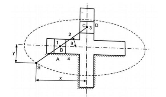 elliptical trammel mechanism diagram