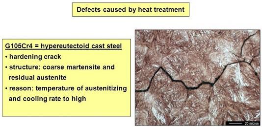 heat treatment defects
