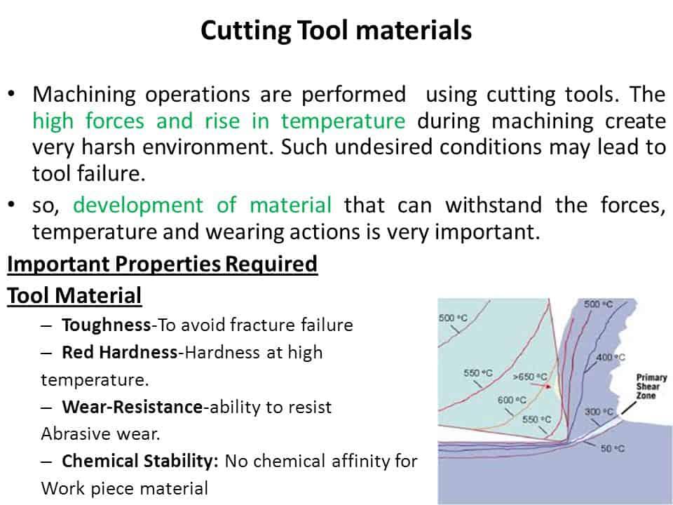 tool material properties