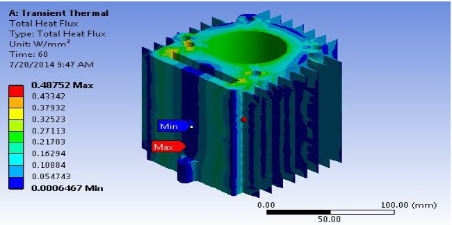 Heat Transfer Analysis of Engine Cylinder Fins Having Triangular Shape