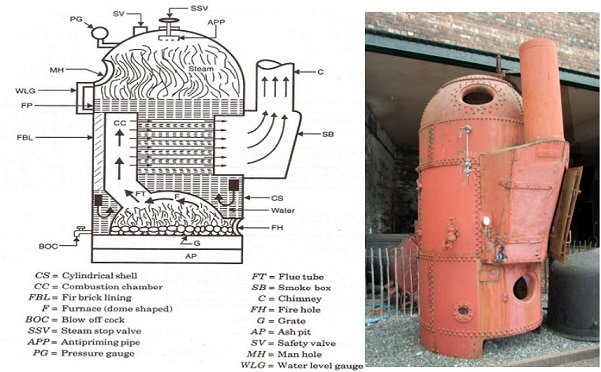 cochran boiler diagram and working