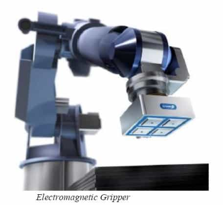 electromagnetic gripper - types of gripper