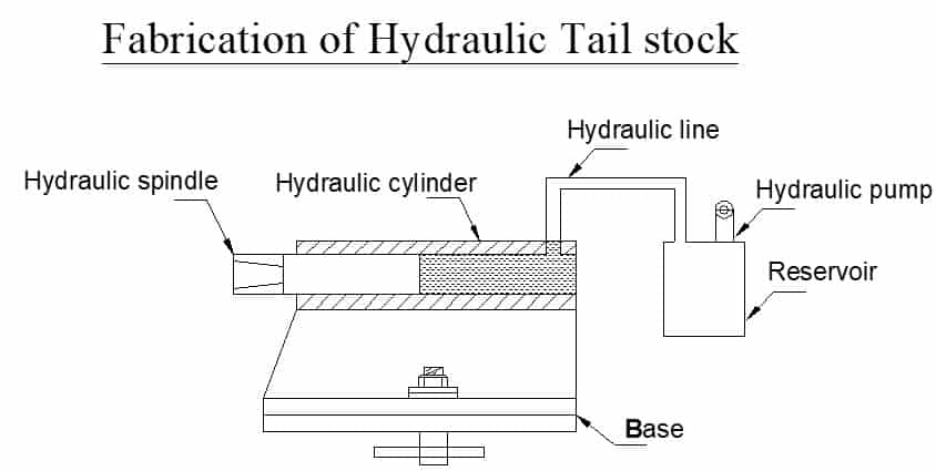 fabrication of hydraulic tail stock