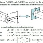 Mechanical Pdf Notes Download Archives - Learn Mechanical Engineering