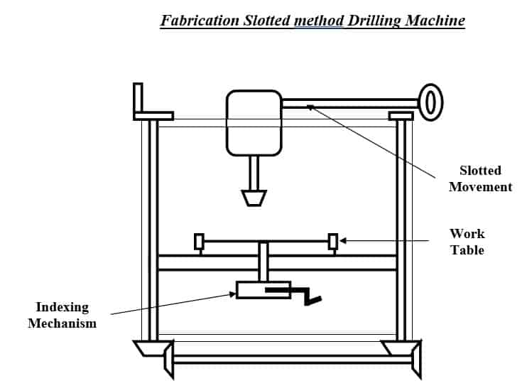 Fabrication Slotted method Drilling Machine