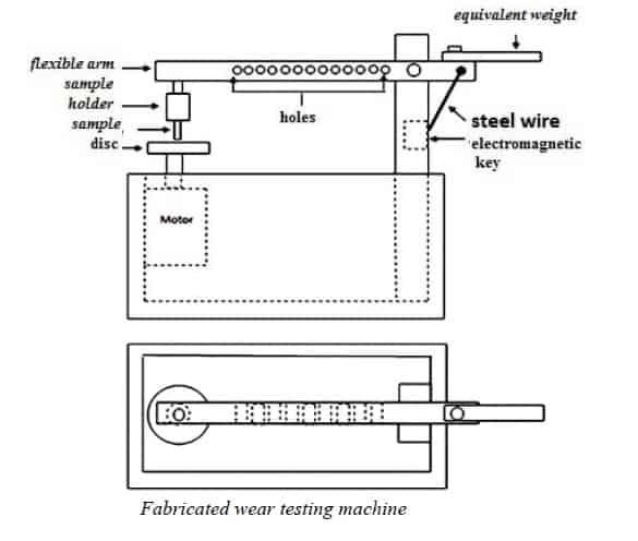 fabrication of wear testing machine