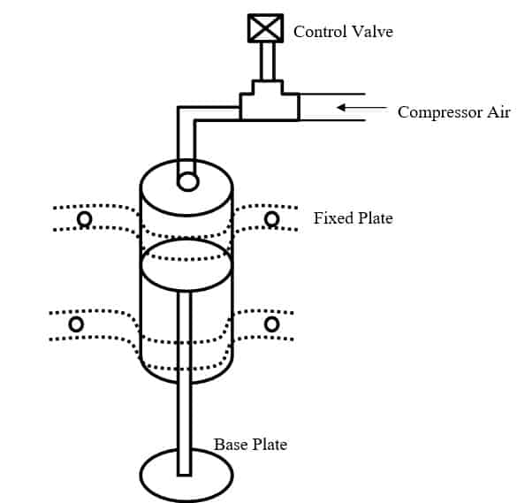 fixed axial pneumatic jack mechanical project