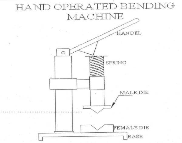 hand operated bending machine