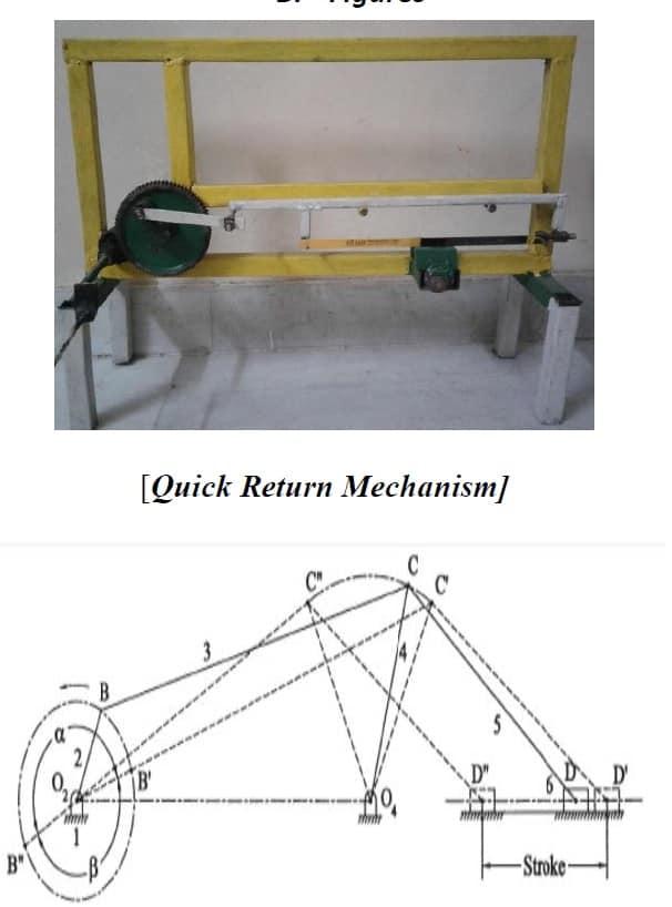 quick return mechanism