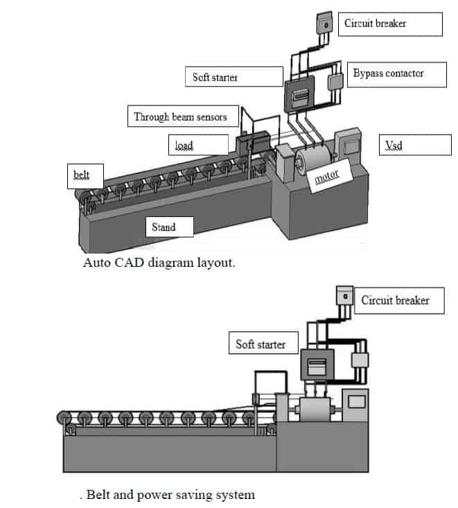 Design of a Power Saving Industrial Conveyor System - Mechanical Project
