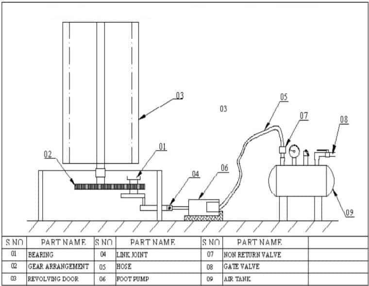 Fabrication Of Revolving Gate Compressor