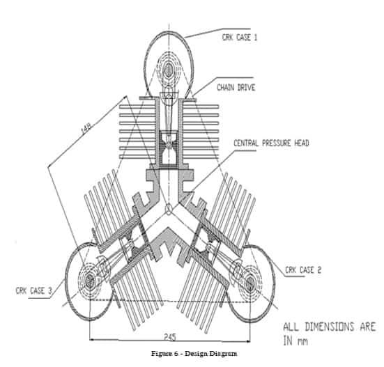 Fabrication of Motorized Tri-Cylinder