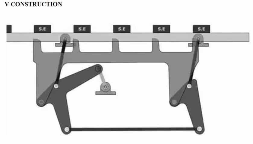 box transport conveyor mechanical project