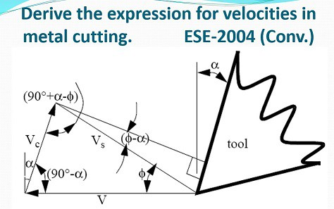 theory of metal cutting notes by sk mondal