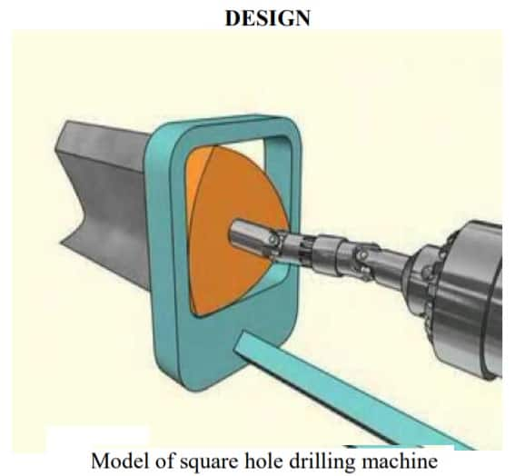 square hole drilling