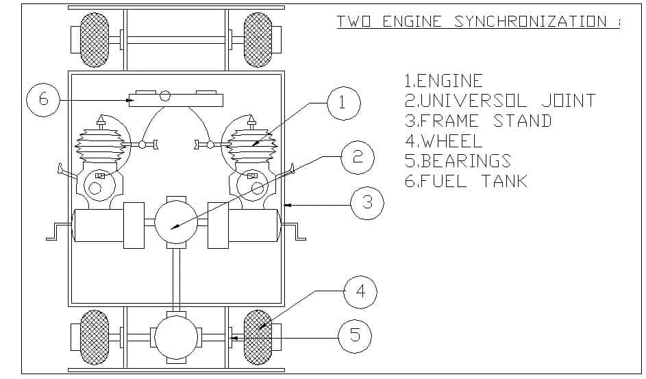 two engine sychronization