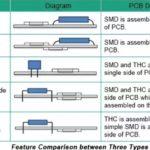 Mechanical Standard Parts