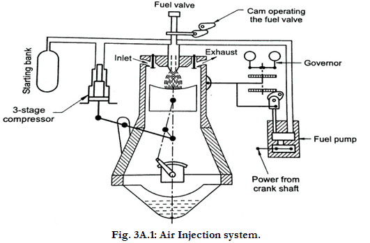air injection system diagram working