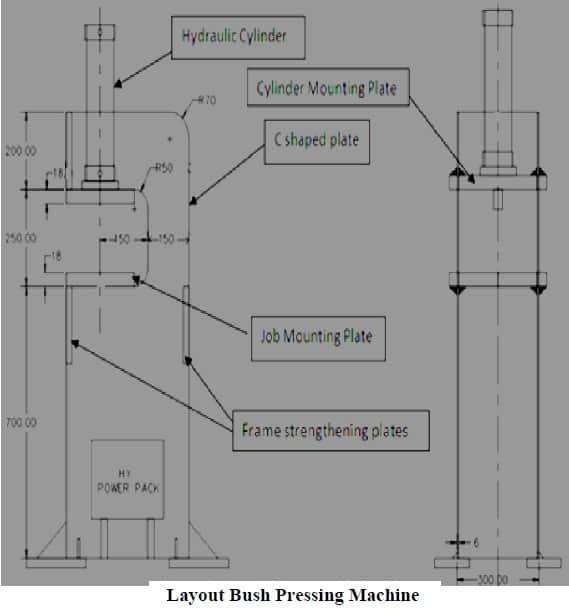 bush pressing machine mechanical project