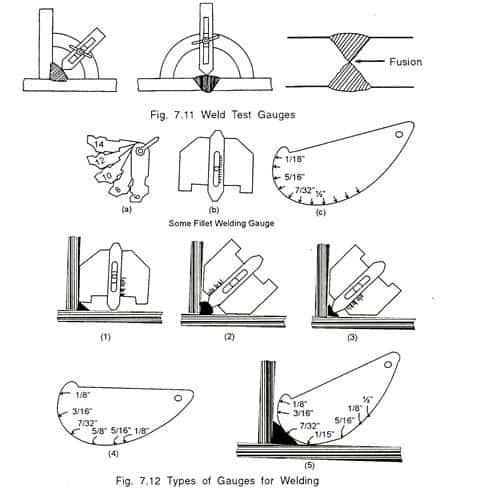 types of gauges for welding