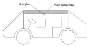 Fire Safety Sprinkler System in Cars