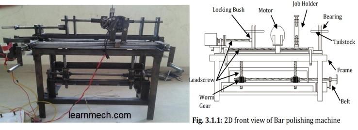 automatic bar polishing machine mechanical project