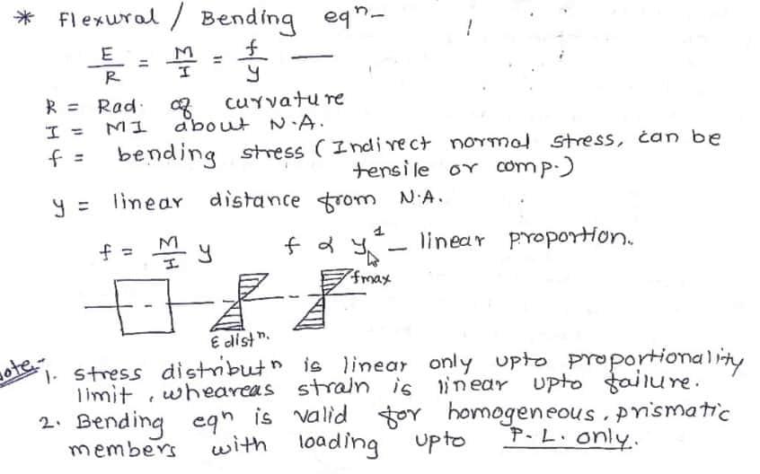 bending equation