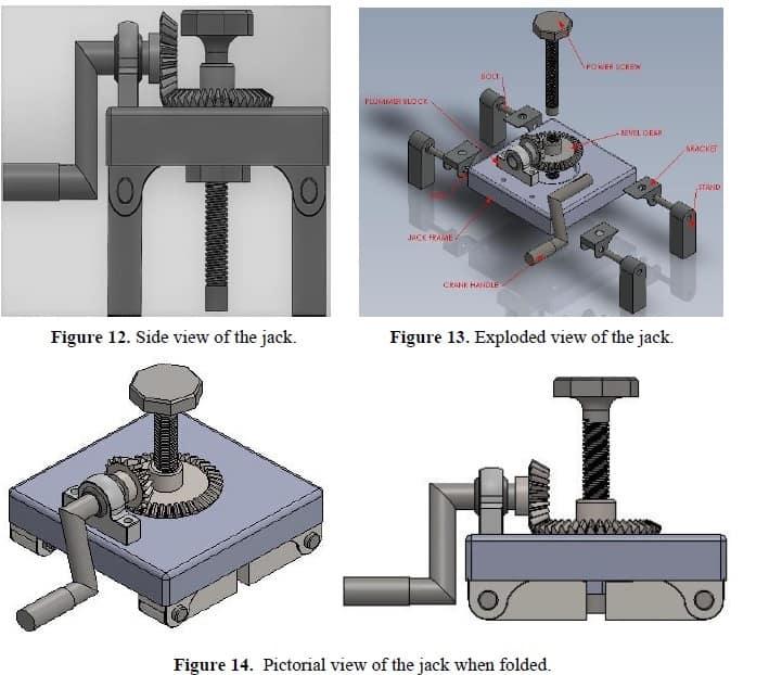 bevel gear operated screw jack