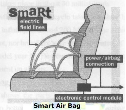 smart air bag