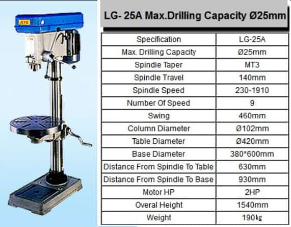 Specification of drilling machine