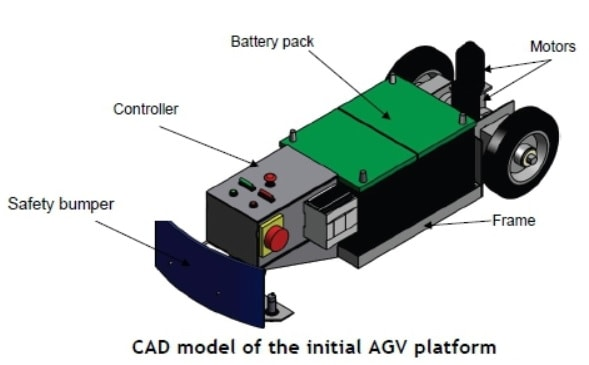 agv parts