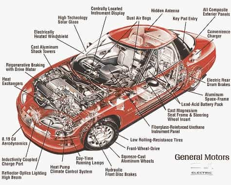 automobile parts modification