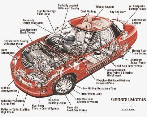 automobile parts modification