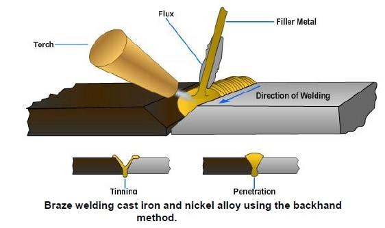 braze welding