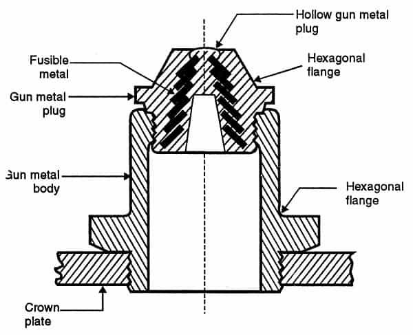 diagram of fusible plug