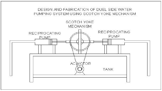 dual water pump using scotch yoke mechanism