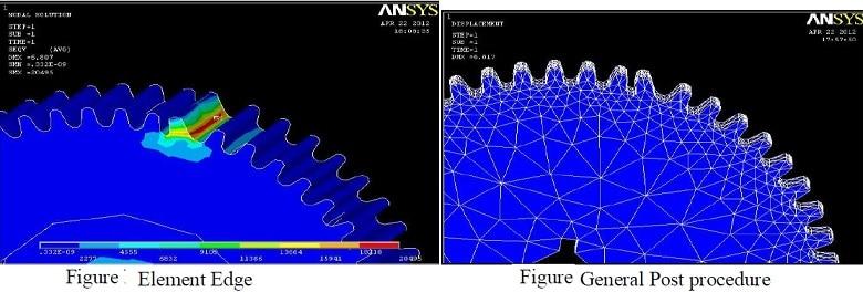 finite element of fea analysis